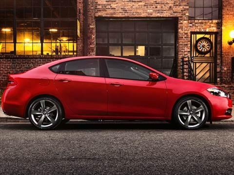 Dodge Dart Safety Ratings >> 2016 Dodge Dart | Pricing, Ratings & Reviews | Kelley Blue Book