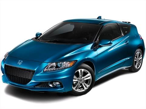 New Features And Revisions The Cr Z