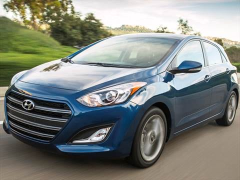 2016 hyundai elantra gt pricing ratings reviews. Black Bedroom Furniture Sets. Home Design Ideas