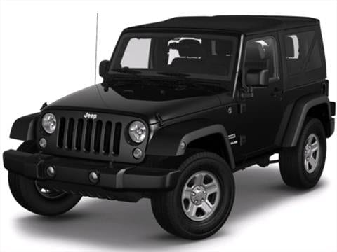 Jeep Sahara 2016 >> 2016 Jeep Wrangler Pricing Ratings Reviews Kelley Blue Book