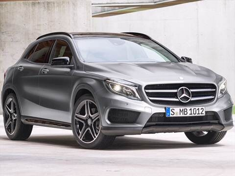 2016 Mercedes Benz Amg Gla 25 Mpg Combined