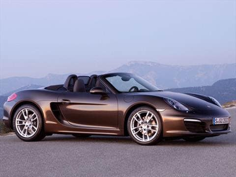 porsche boxster | pricing, ratings, reviews | kelley blue book
