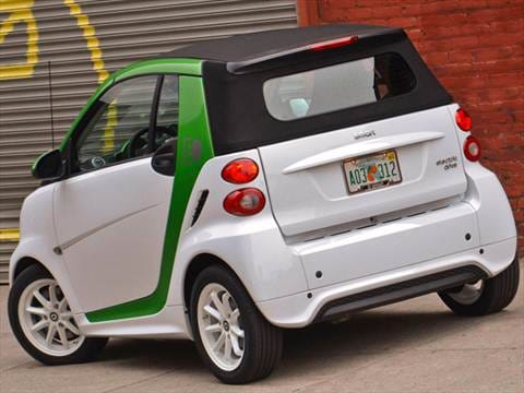 2016 smart fortwo electric drive Exterior