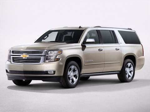 2017 chevrolet suburban | pricing, ratings & reviews | kelley blue