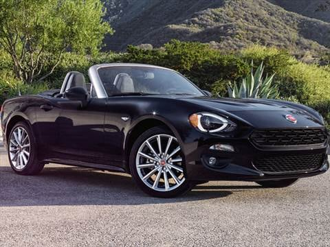 2017 Fiat 124 Spider Pricing Ratings Reviews Kelley Blue Book