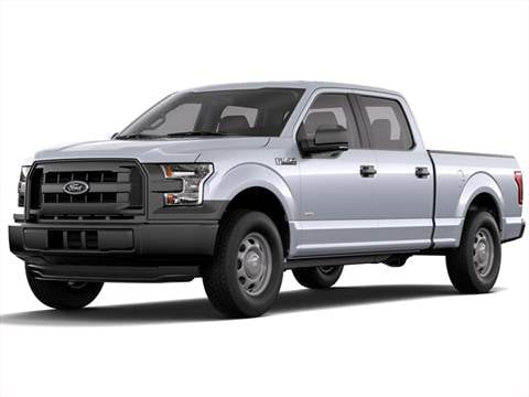 Ford F Supercrew Cab