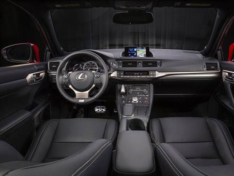 2017 lexus ct Interior
