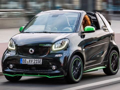 2017 Smart Fortwo Electric Drive Cabrio Pricing Ratings Reviews