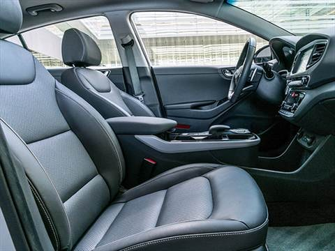 2018 hyundai ioniq electric Interior