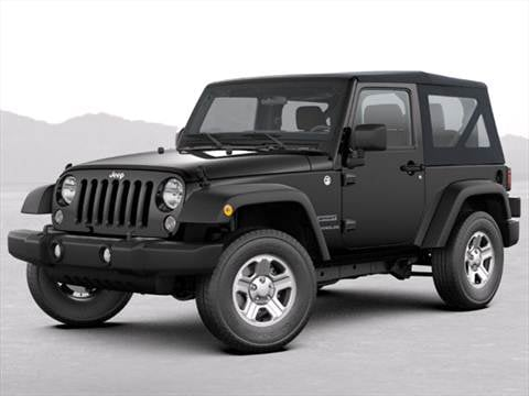 2018 Jeep Wrangler Pricing Ratings Reviews Kelley Blue Book