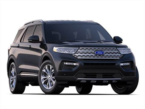 Used Ford Explorer Sport >> Ford Explorer Pricing Ratings Reviews Kelley Blue Book