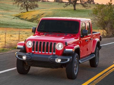 2020 Jeep Gladiator Pricing Ratings Reviews Kelley Blue Book