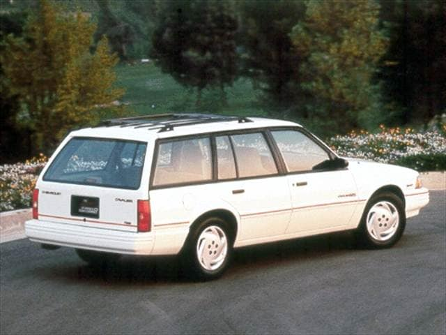 Most Popular Wagons of 1994