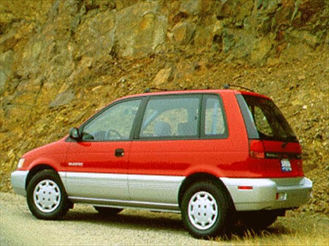 Most Fuel Efficient Wagons of 1995 - 1995 Eagle Summit