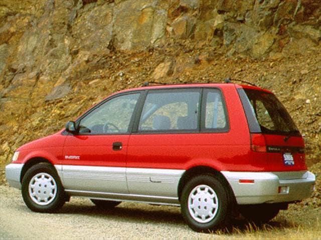 Most Fuel Efficient Wagons of 1996 - 1996 Eagle Summit
