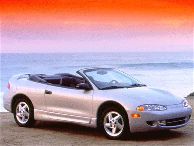 Most Popular Convertibles of 1996 - 1996 Mitsubishi Eclipse