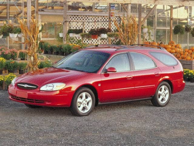 Most Popular Wagons of 2000 - 2000 Ford Taurus