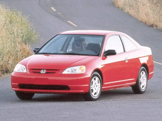 Most Popular Coupes of 2001 - 2001 Honda Civic