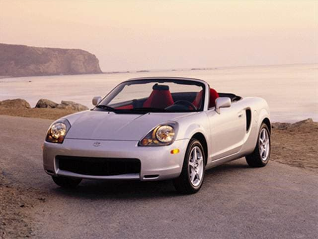 Top Consumer Rated Convertibles of 2001 - 2001 Toyota MR2