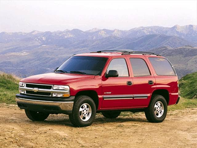 Most Popular SUVs of 2002