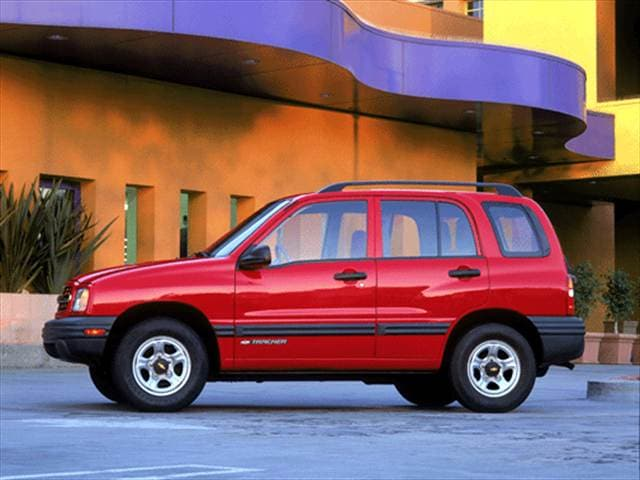 Top Consumer Rated Crossovers of 2002 - 2002 Chevrolet Tracker