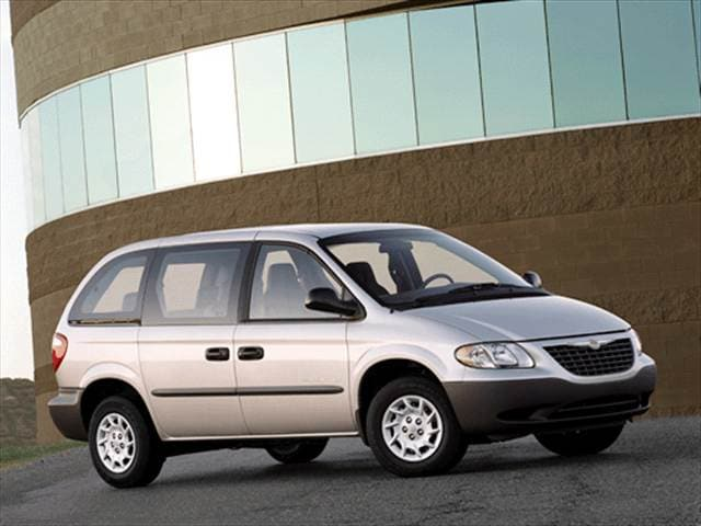 Most Fuel Efficient Vans/Minivans of 2002 - 2002 Chrysler Voyager