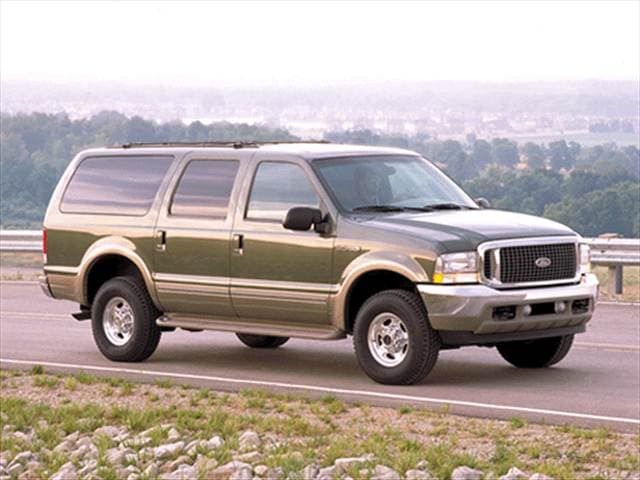 Top Consumer Rated SUVs of 2002 - 2002 Ford Excursion