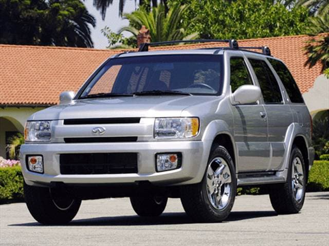 Top Consumer Rated SUVs of 2002 - 2002 INFINITI QX