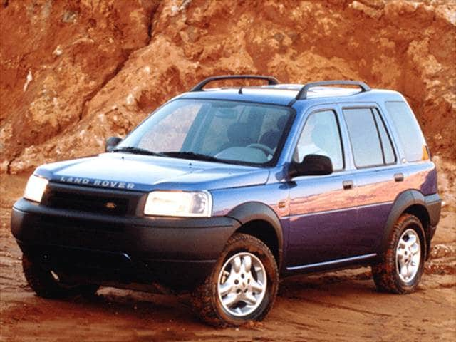 Kelley Blue Book Used Cars Value Calculator >> 2002 Land Rover Freelander S Sport Utility 4D Used Car Prices | Kelley Blue Book