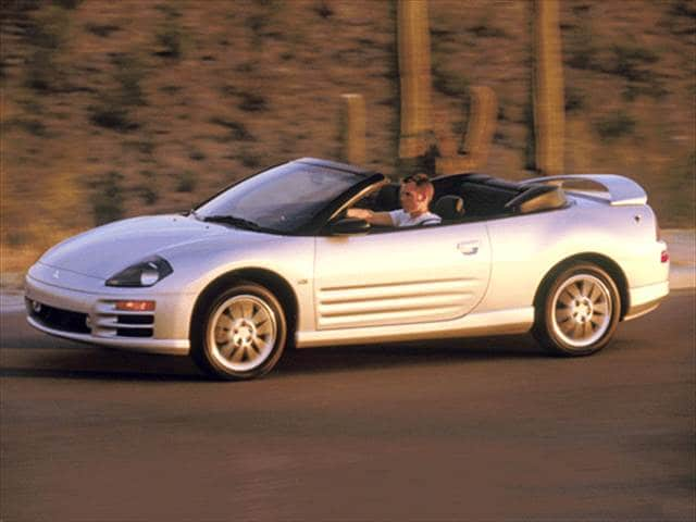 Most Popular Convertibles of 2002 - 2002 Mitsubishi Eclipse