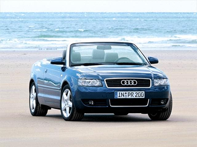 Most Fuel Efficient Convertibles of 2003 - 2003 Audi A4