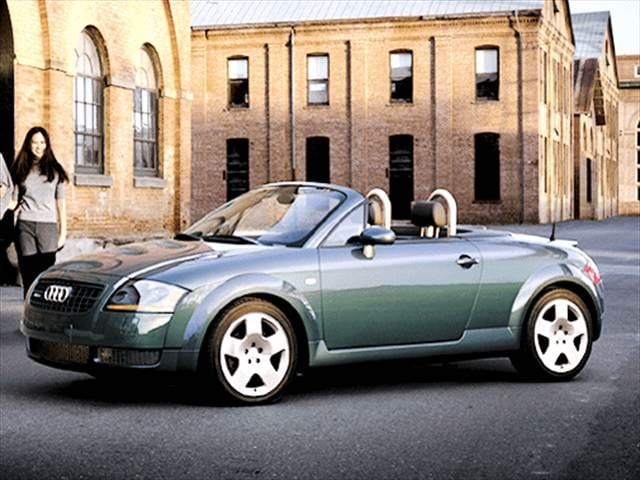 Most Fuel Efficient Convertibles of 2003 - 2003 Audi TT