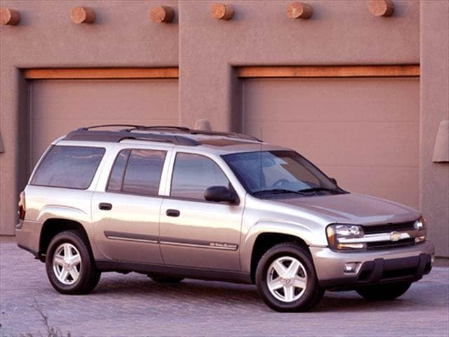 Most Popular SUVs of 2003 - 2003 Chevrolet TrailBlazer