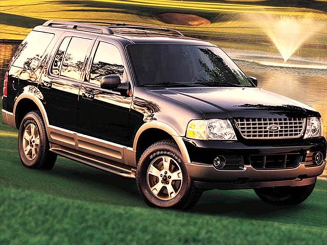 Most Popular SUVs of 2003 - 2003 Ford Explorer
