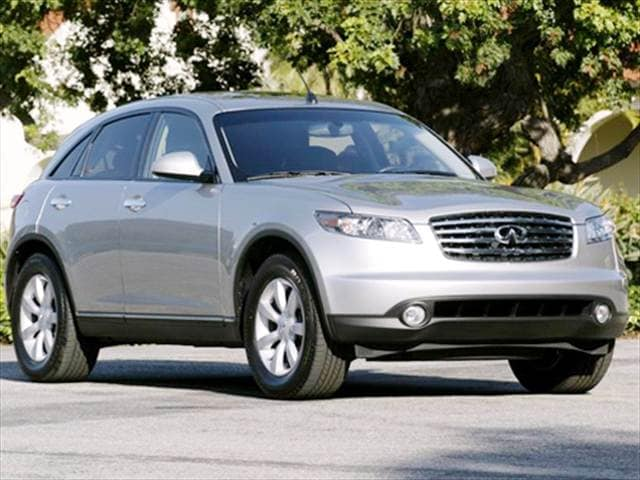 Top Consumer Rated Crossovers of 2003 - 2003 INFINITI FX