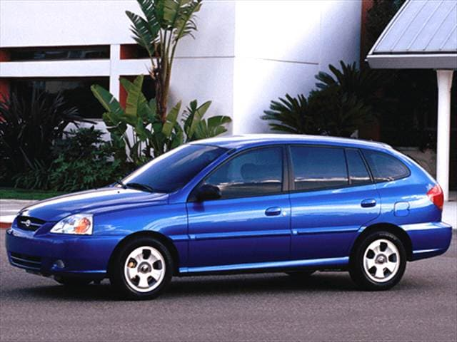Most Fuel Efficient Wagons of 2003 - 2003 Kia Rio