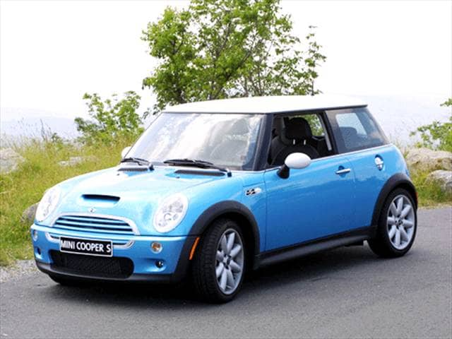 Most Fuel Efficient Coupes of 2003 - 2003 MINI Cooper