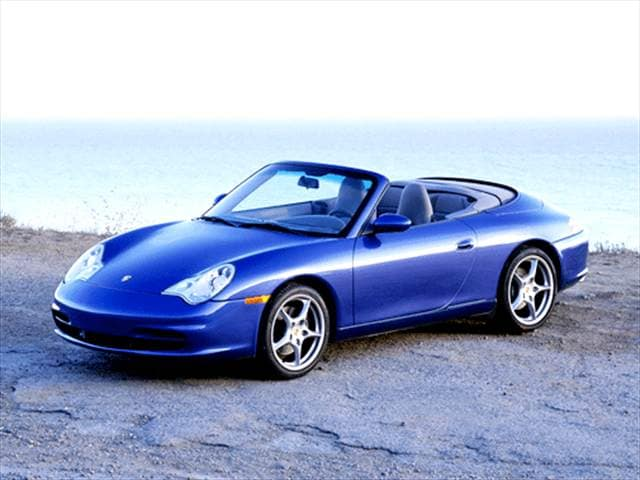 Top Consumer Rated Convertibles of 2003 - 2003 Porsche 911
