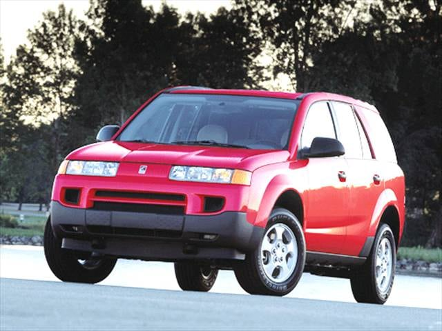 Most Popular SUVs of 2003 - 2003 Saturn VUE