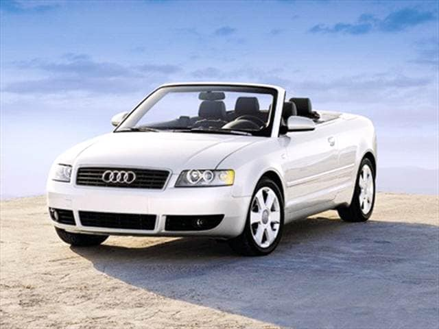 Most Popular Convertibles of 2004 - 2004 Audi A4