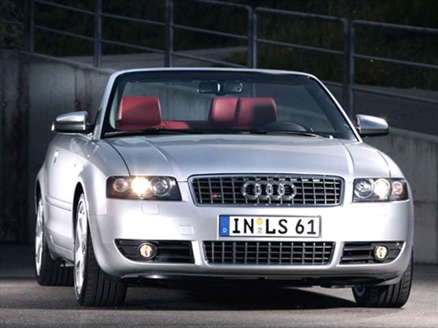 Highest Horsepower Convertibles of 2004