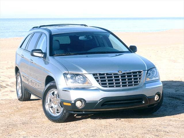 Most Popular Crossovers of 2004 - 2004 Chrysler Pacifica