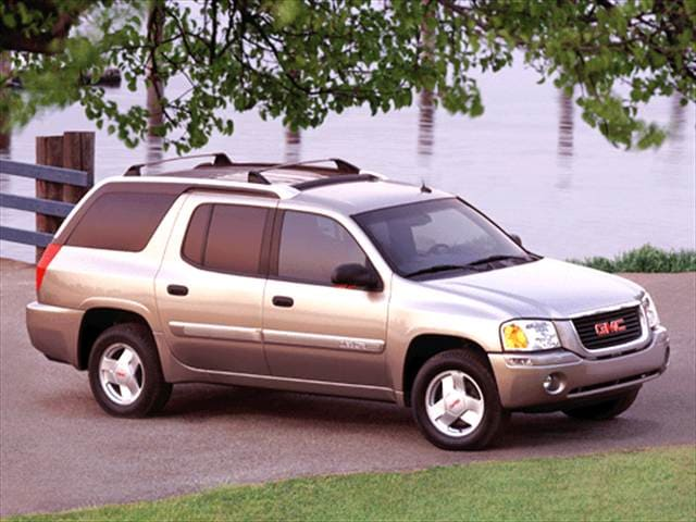 Most Popular SUVs of 2004