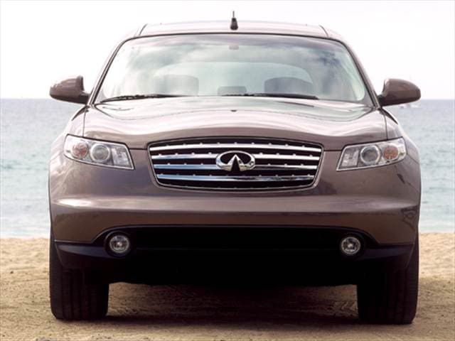 Top Consumer Rated Crossovers of 2004 - 2004 INFINITI FX