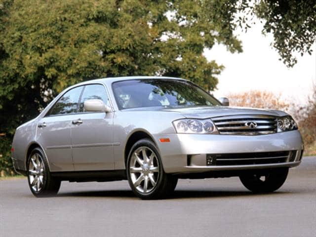 Highest Horsepower Sedans of 2004 - 2004 INFINITI M