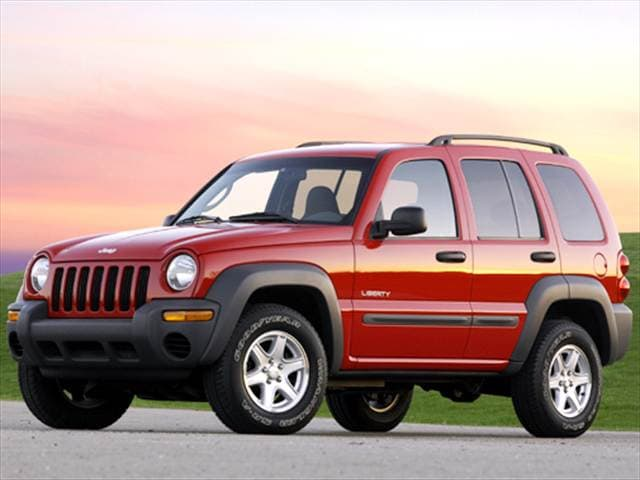 Most Popular SUVs of 2004 - 2004 Jeep Liberty