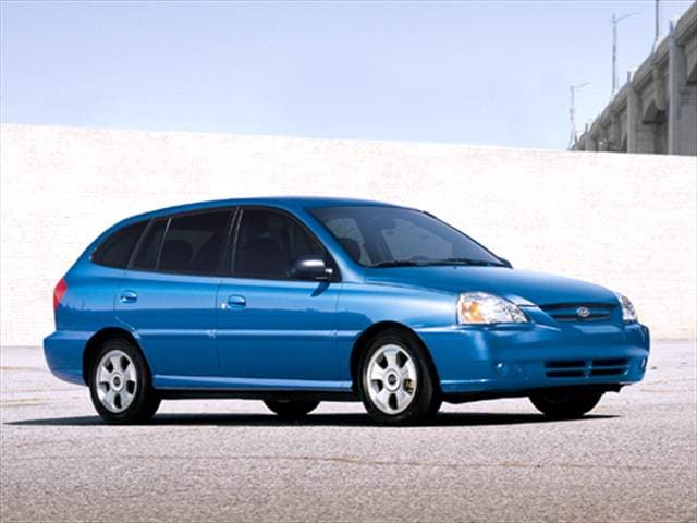 Most Fuel Efficient Wagons of 2004 - 2004 Kia Rio