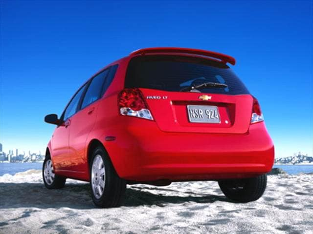 Most Fuel Efficient Hatchbacks of 2005 - 2005 Chevrolet Aveo