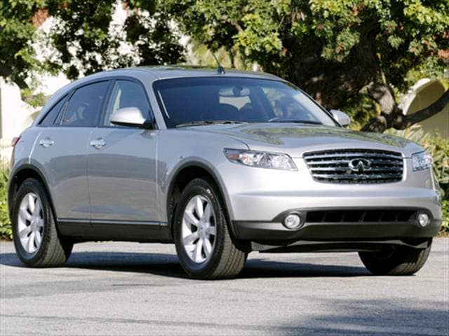 Top Consumer Rated Crossovers of 2005 - 2005 INFINITI FX