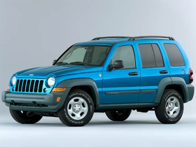 Used 2005 Jeep Liberty Sport Utility 4D Pricing